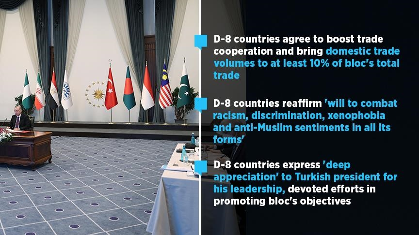 D-8 to boost trade cooperation with decennial roadmap